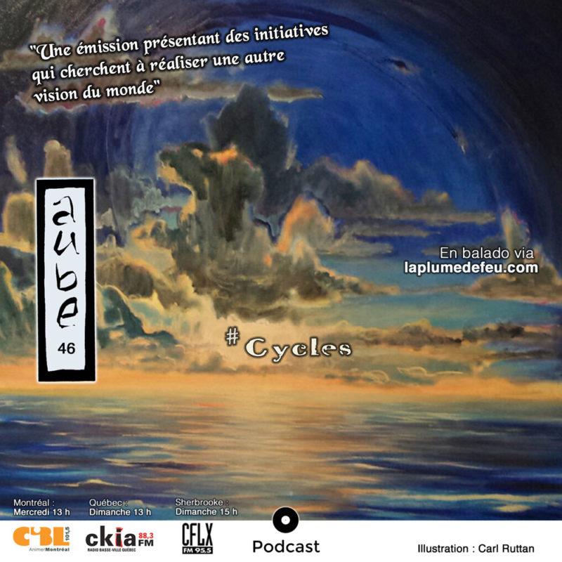 Aube-46-Cycles-Emission-Radio-Illustration-Carl-Ruttan